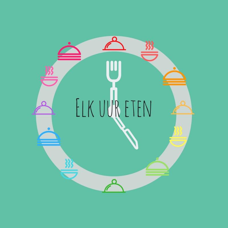 Afbeelding Elk uur eten